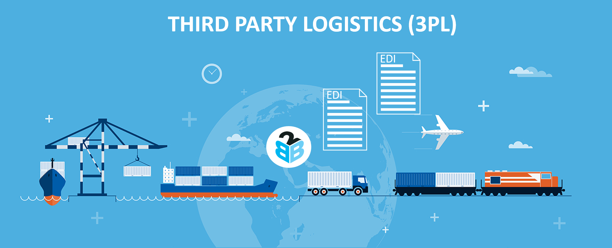 Third Party Logistics the Fastest Way to Grow Your Business