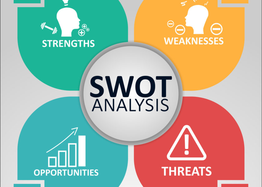 SWOT Diagram